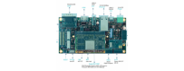 Industrial PCs, Automation PCs, Embedded PCs and IoT Devices