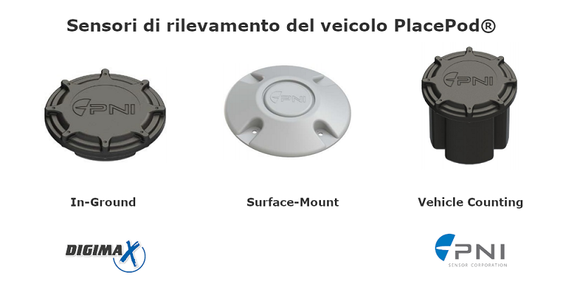 Smart Parking Sensors PlacePod Series